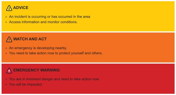 ViC CFA Warning